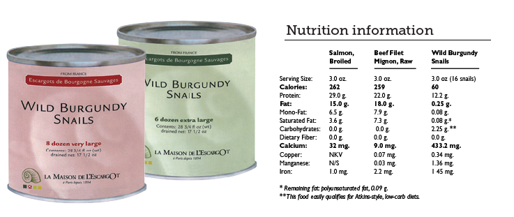 wild-burgundy-snails-escargot-NUTRITION INFORMATION